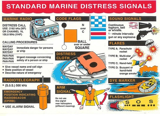 Std-Marine-Distress-Signals