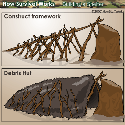 how-to-build-a-shelter-illustration-4